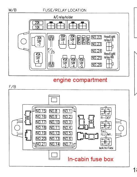 2007 Subaru Outback Fuse Diagram Wiring Diagram Central Central Pavimentos Tarima Es