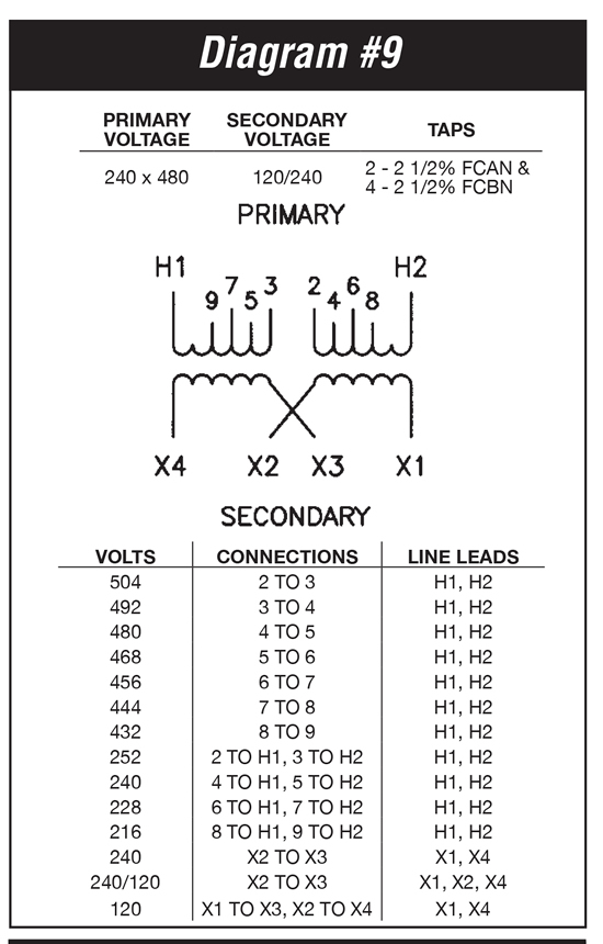 Transformer Wiring 480 To 240 120 Diagrams - Wiring Diagrams DataUssel