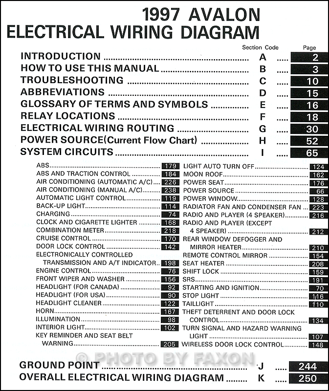 Xl 7542 1997 Toyota Camry Radio Wiring Diagram Free Diagram