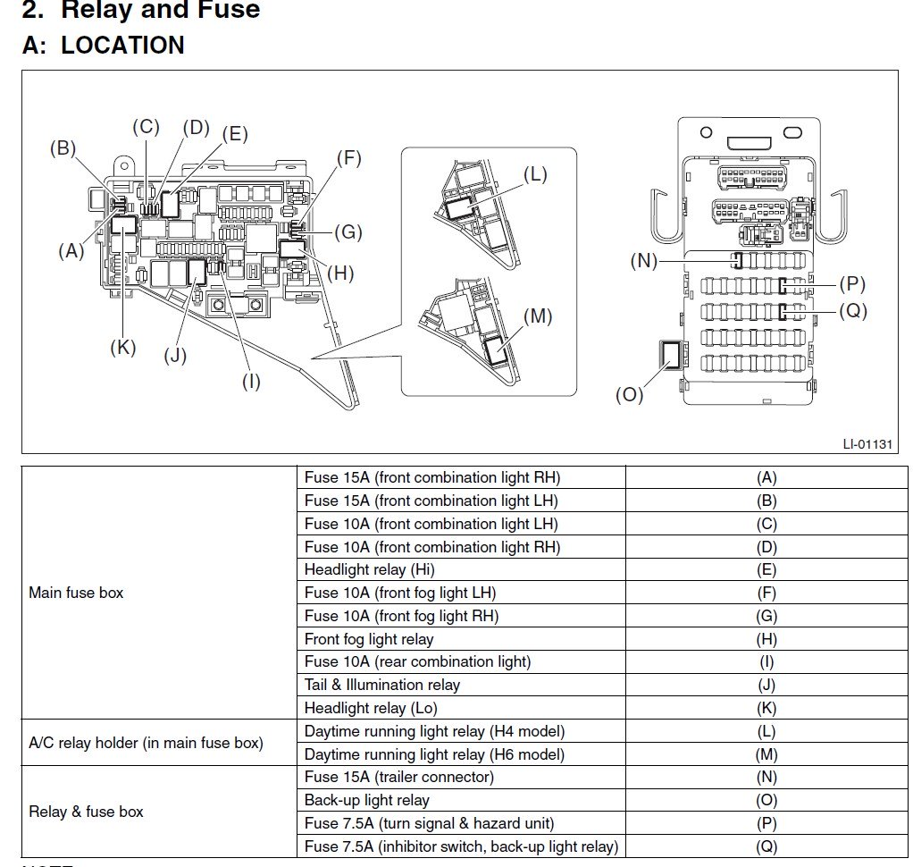 2012 Subaru Outback Fuse Diagram Wiring Diagram Dark Ware A Dark Ware A Cinemamanzonicasarano It
