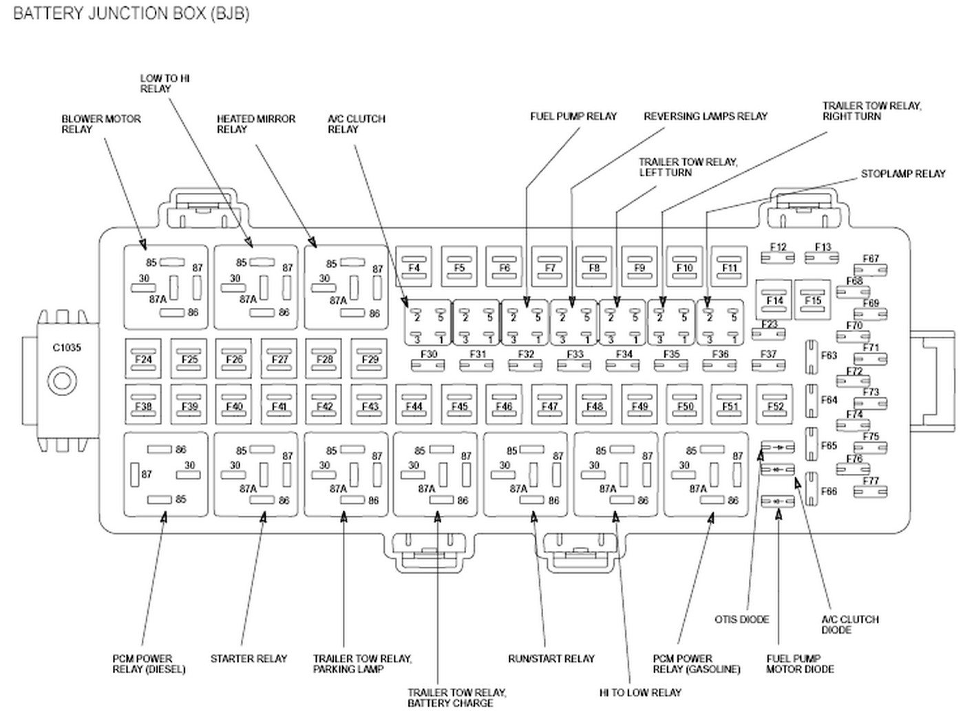 2008 ford f 350 fuse box - universal wiring diagrams wires-verify -  wires-verify.sceglicongusto.it  sceglicongusto.it