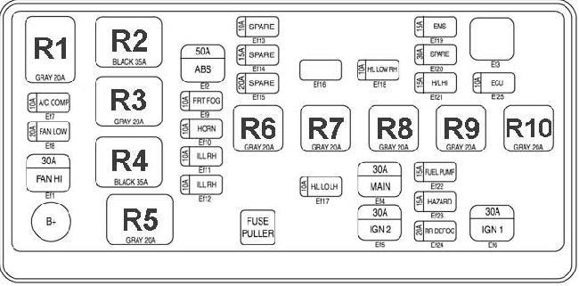 OC_1922] Electrical Wiring Diagram 2005 Matiz Wiring Diagram | Chevrolet Matiz Interior Fuse Box |  | Throp Hroni Xempag Dext Skat Tron Sieg Hapolo Mohammedshrine Librar Wiring  101