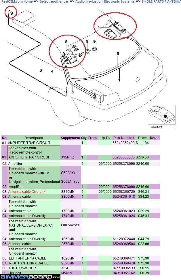 [SCHEMATICS_4NL]  LK_1483] Bmw 528I Wiring Diagram Wiring Diagram | 1998 Bmw 528i Connector Wire Diagram |  | Eumqu Embo Vish Ungo Sapebe Mohammedshrine Librar Wiring 101