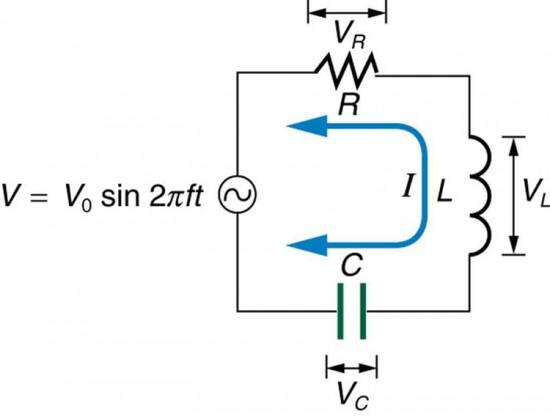 Wondrous Rlc Series Ac Circuits Physics Wiring Cloud Uslyletkolfr09Org