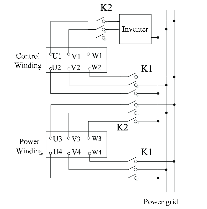 Sensational The Port Wiring Diagram Of The Prototype When It Is Overall Running Wiring Cloud Monangrecoveryedborg