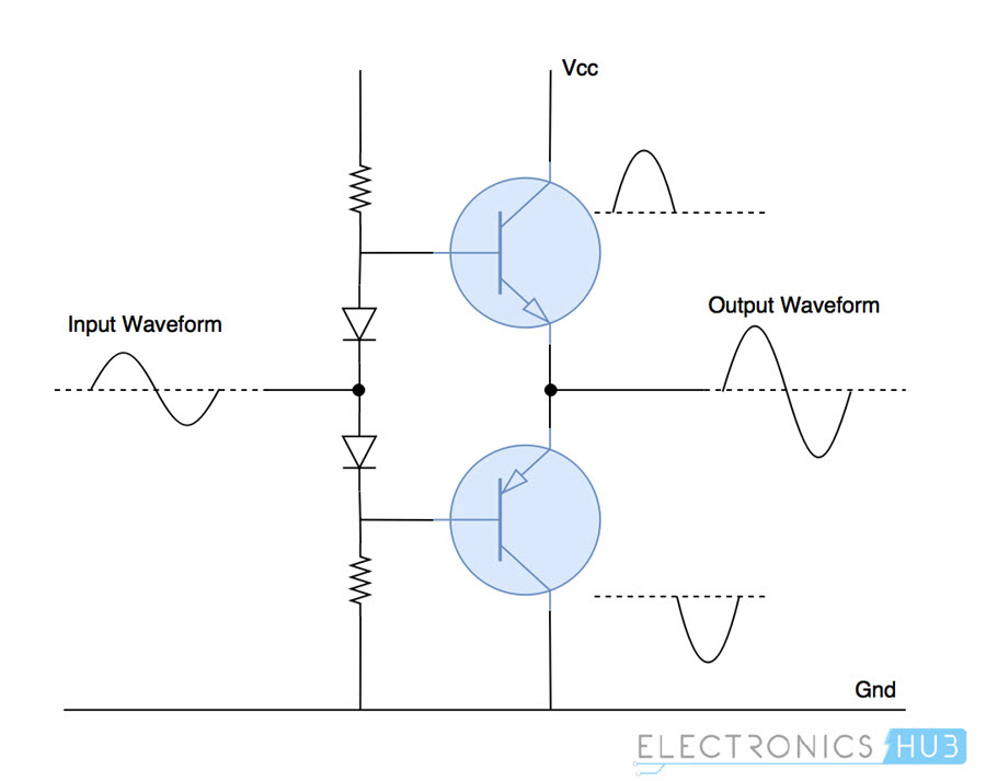 Swell What Is A Power Amplifier Types Classes And Applications Wiring Cloud Genionhyedimohammedshrineorg