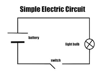 Cool Electrical Circuit Diagram Basic Electronics Wiring Diagram Wiring Cloud Itislusmarecoveryedborg
