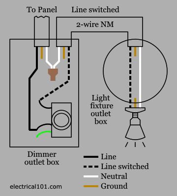 Amazing Dimmer Switch Wiring Electrical 101 Wiring Cloud Ittabpendurdonanfuldomelitekicepsianuembamohammedshrineorg