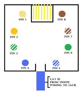 Peachy Keystone Jack Wiring Diagram Moreover Ether Cable Wiring Diagram Wiring Cloud Cranvenetmohammedshrineorg