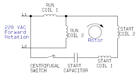 Cool Internal Wiring Configuration For Dual Voltage Dual Rotation Single Wiring Cloud Filiciilluminateatxorg