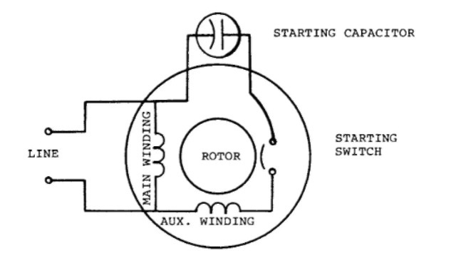 Single Phase Motor Wiring Diagram from static-cdn.imageservice.cloud