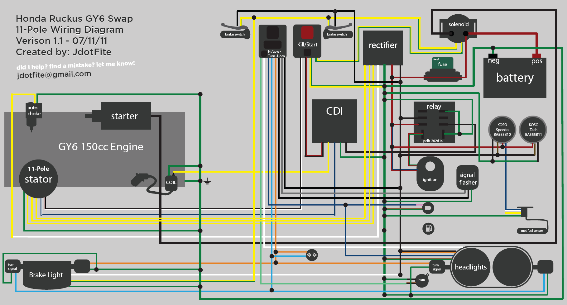 KD_9959] 250Cc Go Kart Dune Buggy Wiring Diagram Wiring Diagram | Gy6 Buggy Wiring Diagram |  | Puti Onica Gue45 Sapebe Mohammedshrine Librar Wiring 101