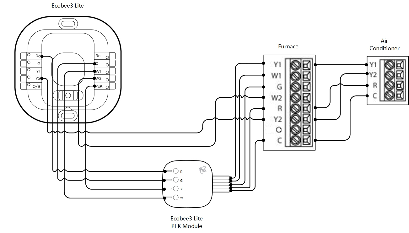 nest thermostat wiring diagram for furnace and air conditioning zl 1569  wiring diagram in addition furnace thermostat wiring  wiring diagram in addition furnace