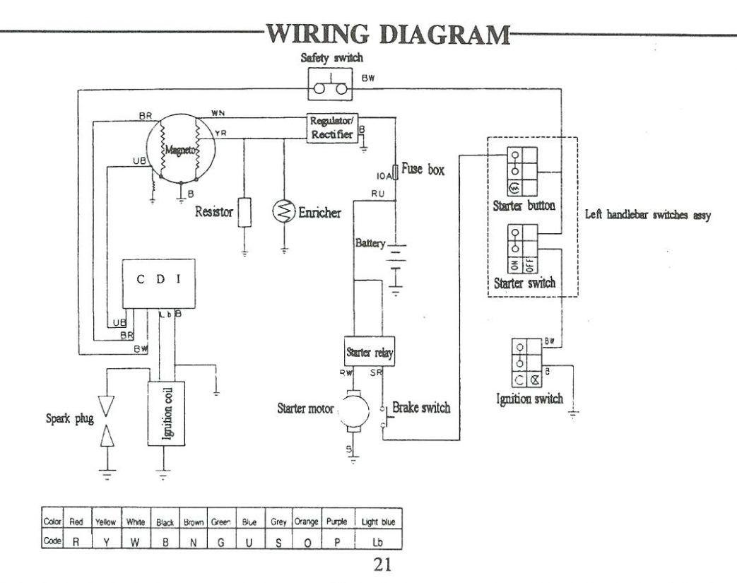 yamaha 50cc atv engine diagrams yamaha atv wiring diagram pro wiring diagram  yamaha atv wiring diagram pro wiring