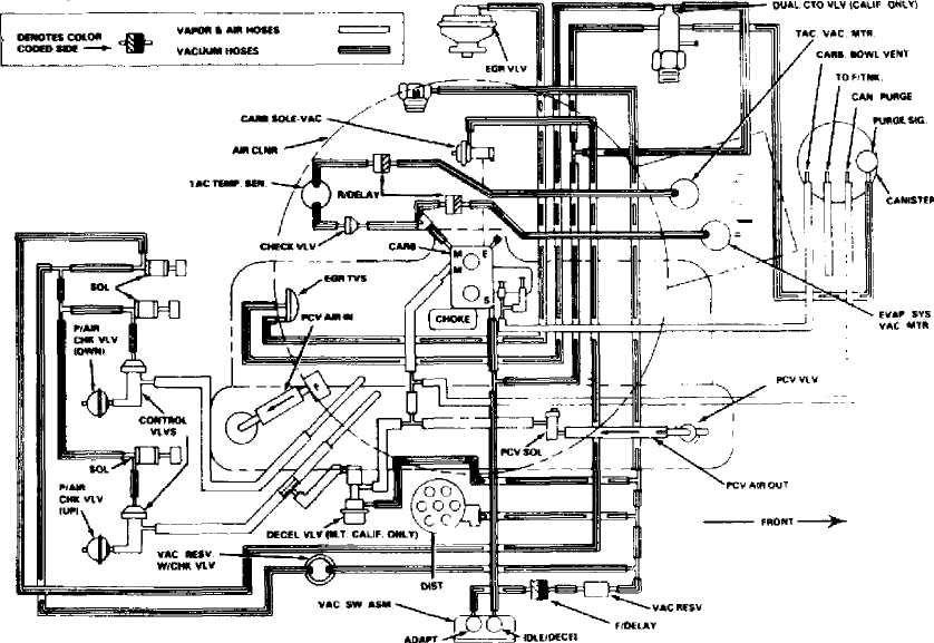 1994 jeep grand cherokee vacuum diagram - wiring diagram page free-task -  free-task.granballodicomo.it  granballodicomo.it