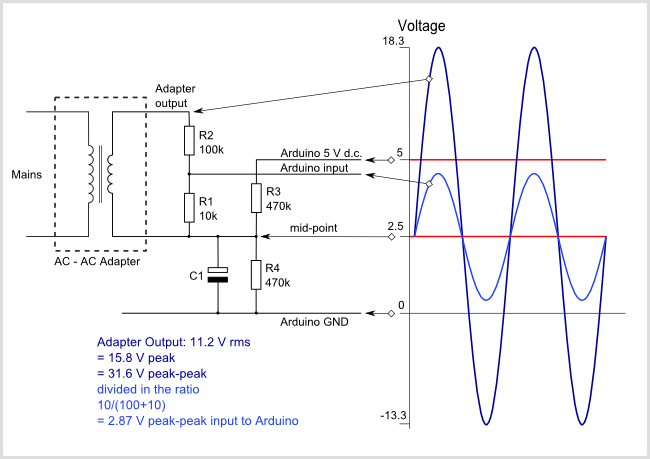 Remarkable Learn Openenergymonitor Wiring Cloud Timewinrebemohammedshrineorg