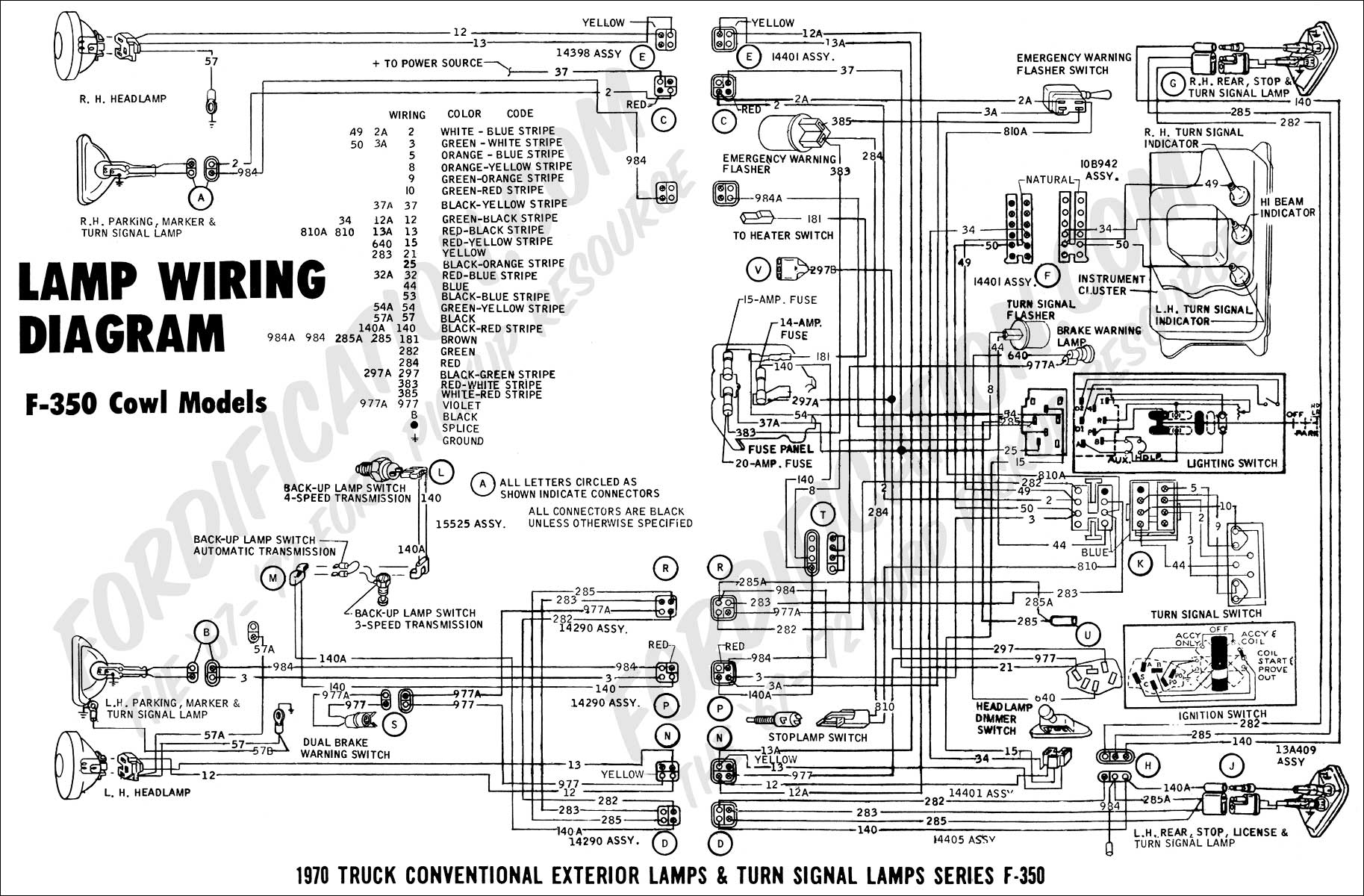 Cool 2011 F 350 Super Duty Factory Trailer Wiring Diagram Troubleshooting Wiring Cloud Intelaidewilluminateatxorg