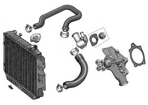 Outstanding How To Avoid Jeep Cooling System Problems More Horsepower Or Load Wiring Cloud Timewinrebemohammedshrineorg