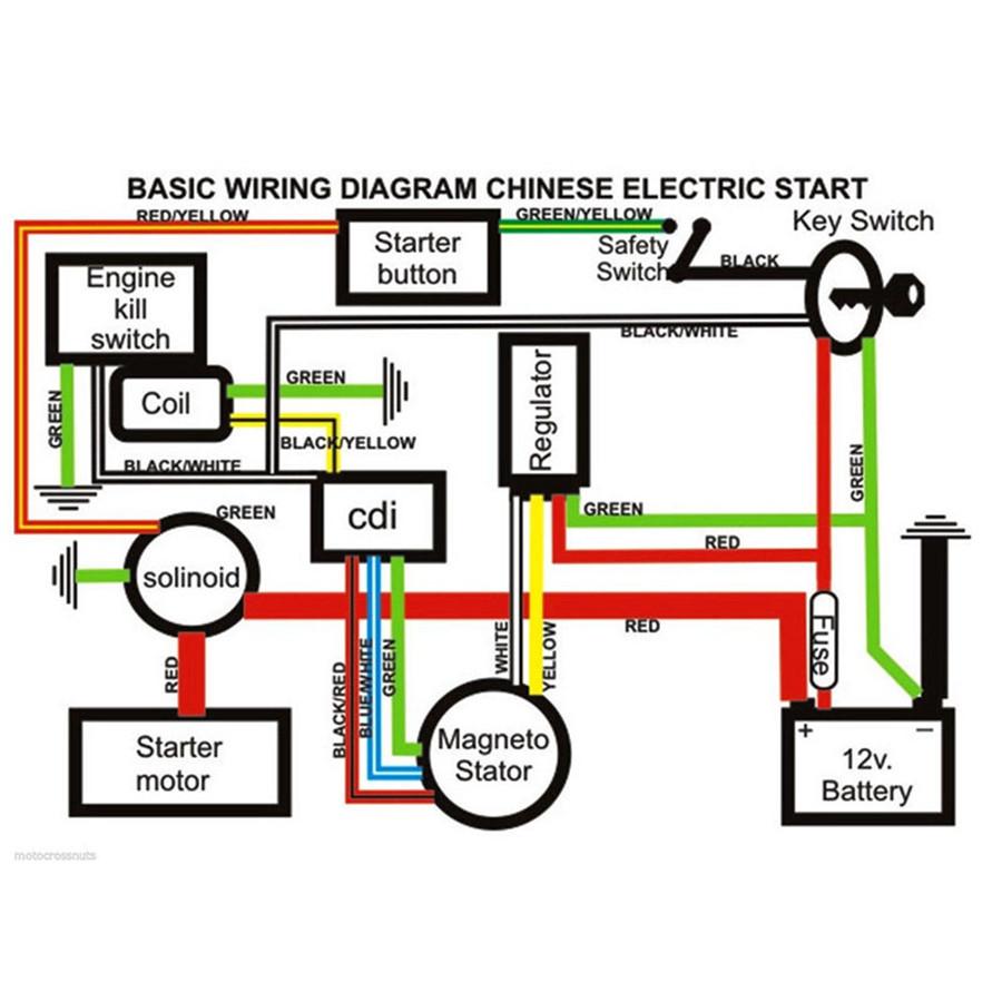 chinese motorcycle wiring diagram za 2691  no battery wiring diagram 50cc motorcycle  no battery wiring diagram 50cc motorcycle