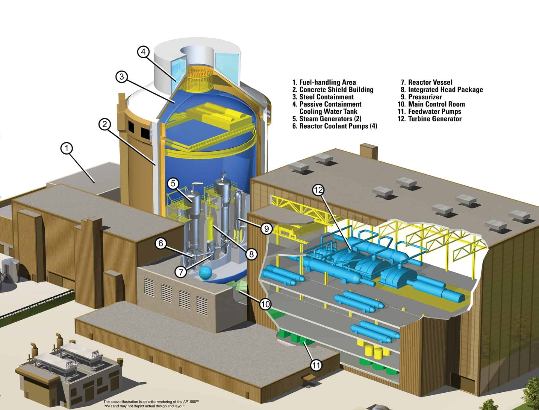 Wondrous What Is Nuclear Power Plant Power Station Wiring Cloud Onicaxeromohammedshrineorg