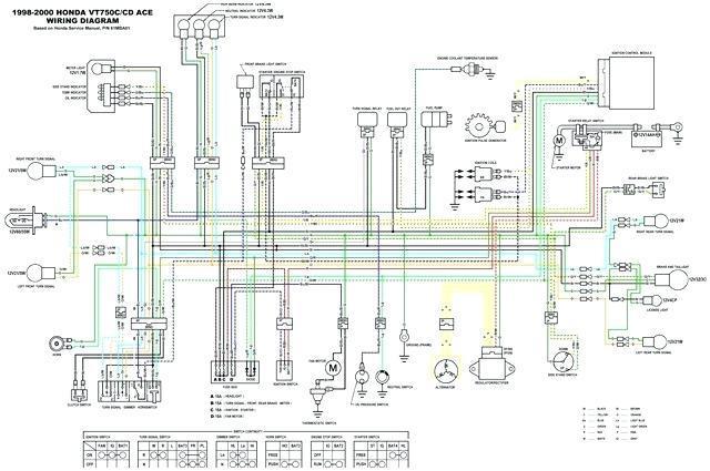 Excellent Nissan Juke Radio Wiring Harness Diagram Brandforesight Co Wiring Cloud Hisonepsysticxongrecoveryedborg