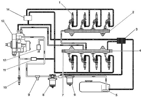 Super Chevrolet Gmc Diesel Diagnostics Oregon Fuel Injection Wiring Cloud Icalpermsplehendilmohammedshrineorg