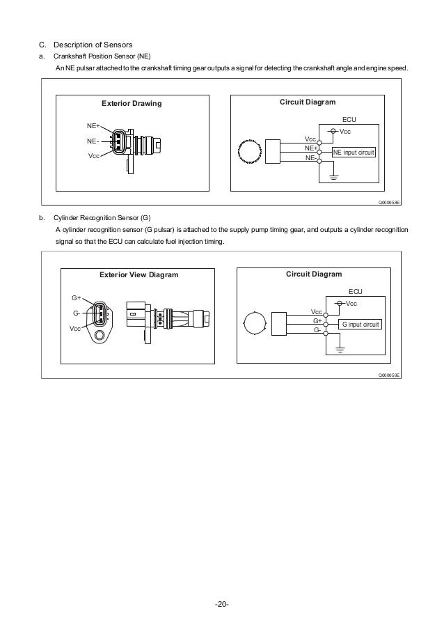 Nissan Speed Sensor Wire Diagram 87 Gmc Sierra Fuse Box Toyota Tps Tukune Jeanjaures37 Fr