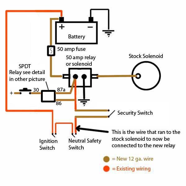 Fantastic Ignition Relay Switch Wiring Diagram Diagram Data Schema Wiring Cloud Onicaalyptbenolwigegmohammedshrineorg