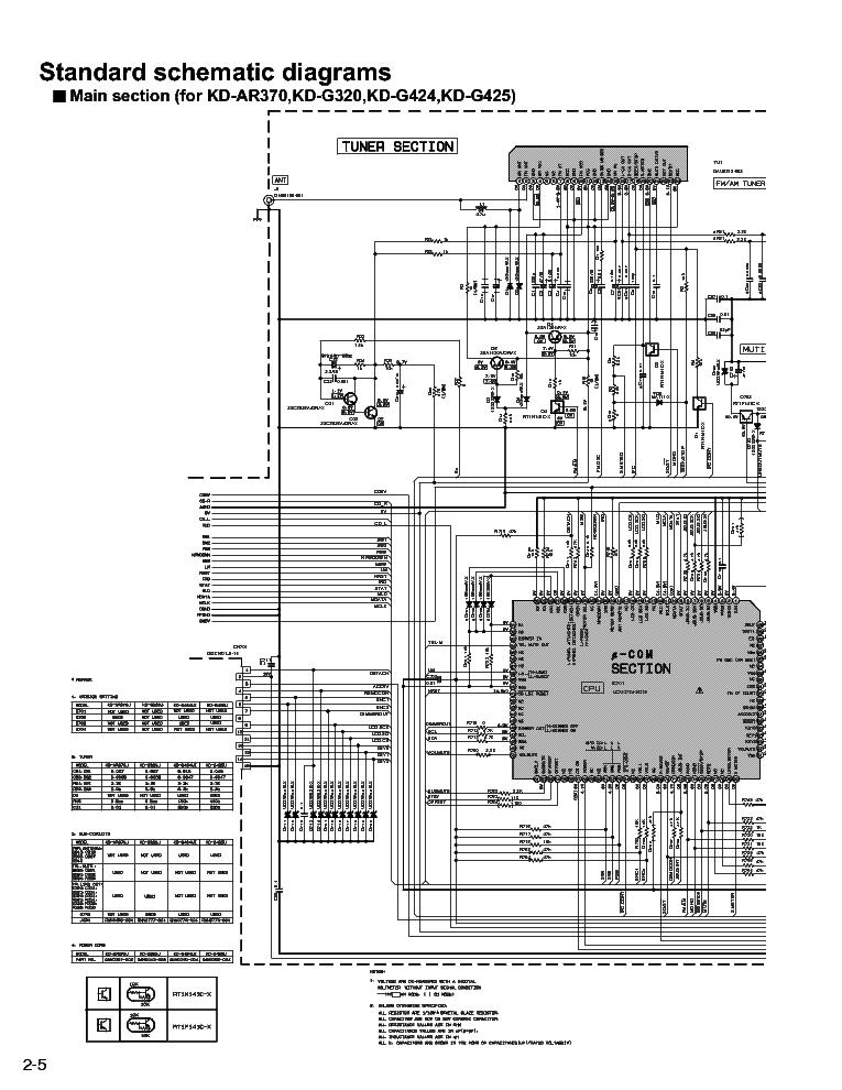[DIAGRAM_34OR]  GF_5355] Jvc Car Stereo Wiring Harness Diagram Jvc Circuit Diagrams  Schematic Wiring | Jvc Kd S29 Wiring Diagram |  | Www Mohammedshrine Librar Wiring 101
