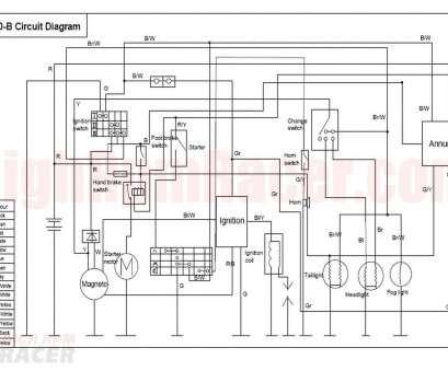 Groovy Solenoid Wiring Diagram 110Cc Basic Electronics Wiring Diagram Wiring Cloud Lukepaidewilluminateatxorg