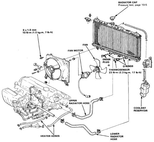 Chevy Cavalier Engine Cooling System Diagram - 2008 International 9200i  Fuse Box Diagram - doorchime.tukune.jeanjaures37.frWiring Diagram Resource