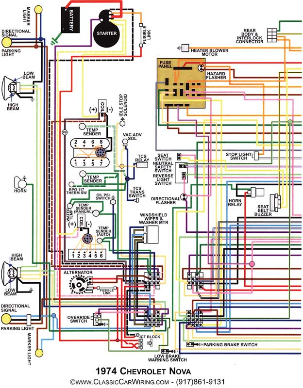 74 Nova Fuse DiagramWiring And Fuse Image