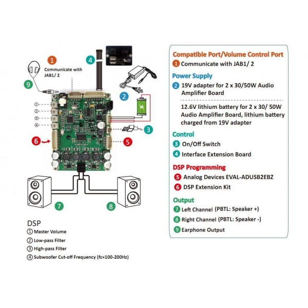Astonishing Sure Electronics Webstore 2 X 50 Watt Class D Audio Amplifier Board Wiring Cloud Staixaidewilluminateatxorg