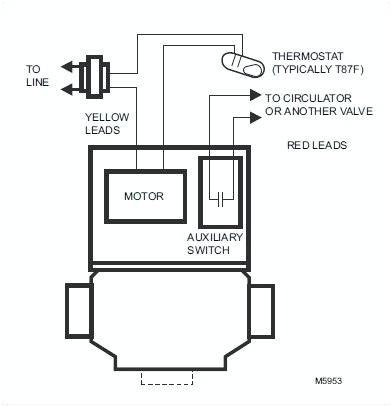 Lt 2588 Valve Actuator Wiring Diagram Zone Valve Wiring Installation Amp Schematic Wiring