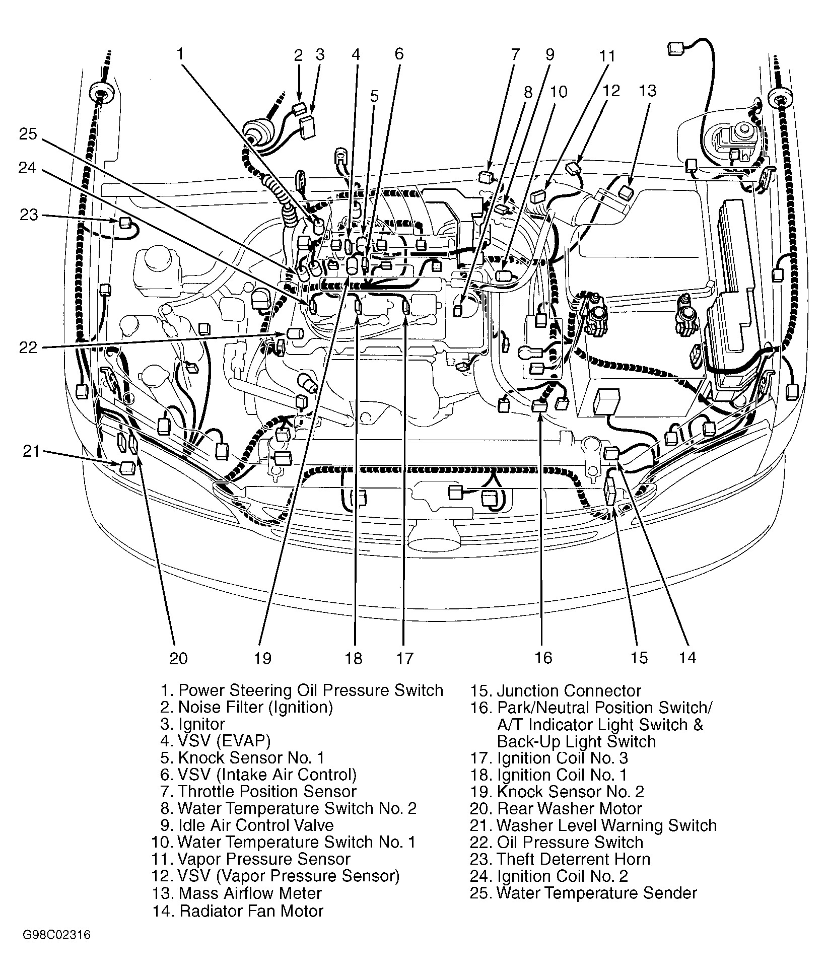 Nn 7556 Toyota Rav4 Under Hood Wiring Diagrams Free Diagram