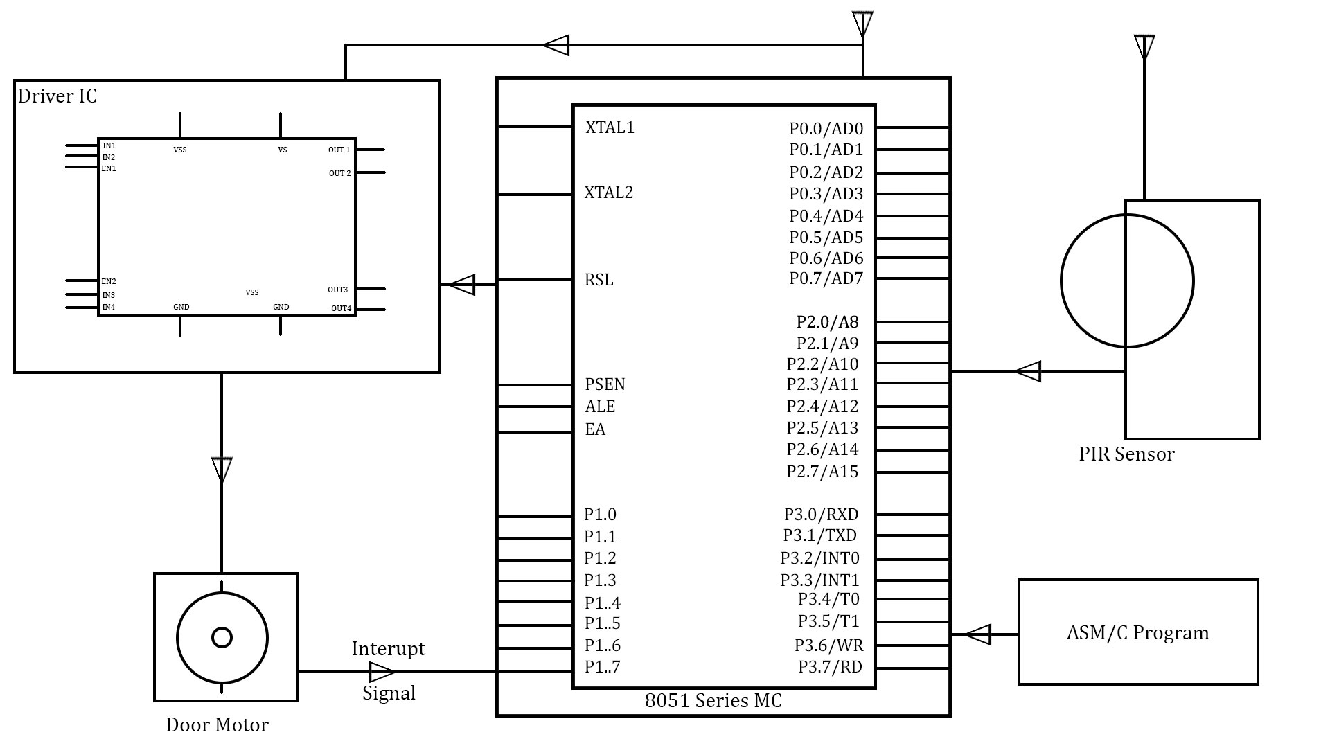 Dn 4227  Pir Motion Sensor Interface With Avrmicrocontroller Atmega32 Download Diagram