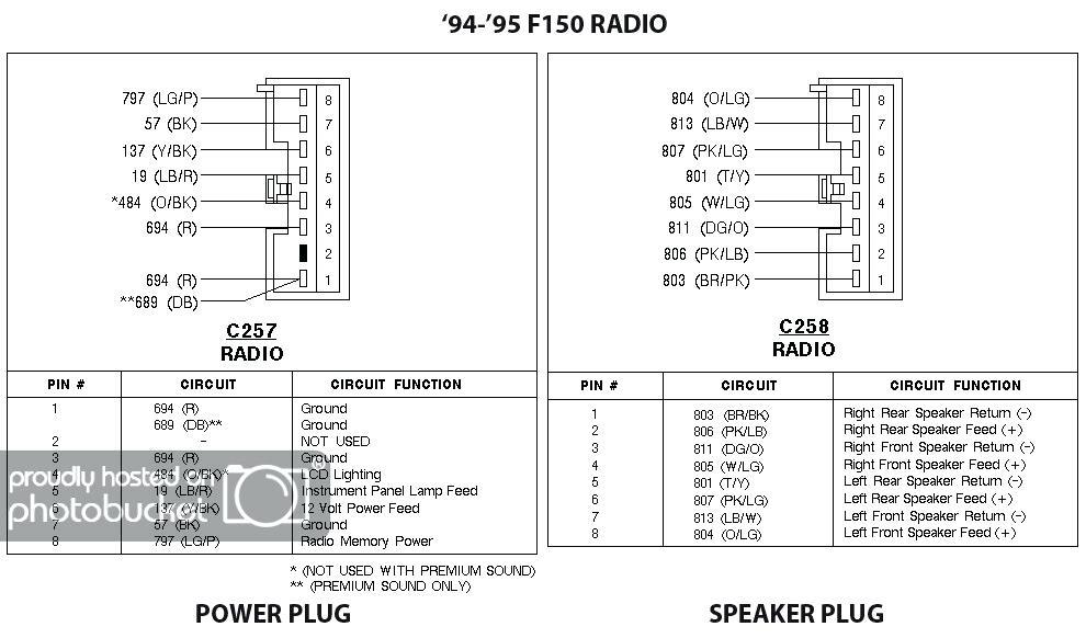 95 ford f150 radio wiring diagram - gm radio wiring color code for wiring  diagram schematics  wiring diagram schematics