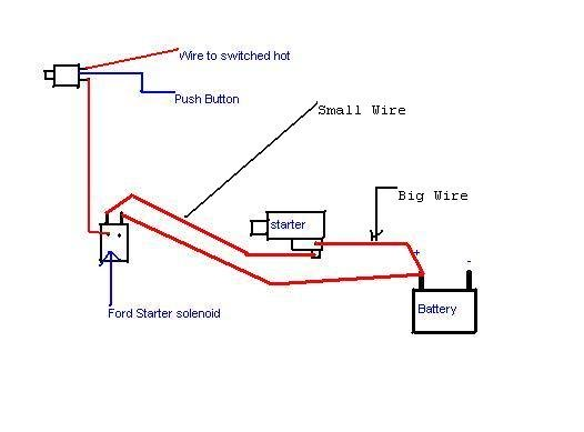 push button wire diagram or 4628  push on start wiring diagram download diagram  or 4628  push on start wiring diagram