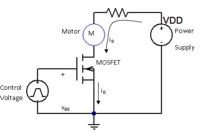 Wondrous Mosfets And Cmos Inverter Elec2210 V1 0 Documentation Wiring Cloud Ymoonsalvmohammedshrineorg