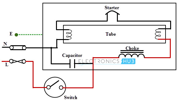 Surprising Electrical Wiring Systems And Methods Of Electrical Wiring Wiring Cloud Staixaidewilluminateatxorg
