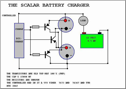 circuit diagram images free ex 5395  tesla diagrams schematics free download wiring diagram  schematics free download wiring diagram