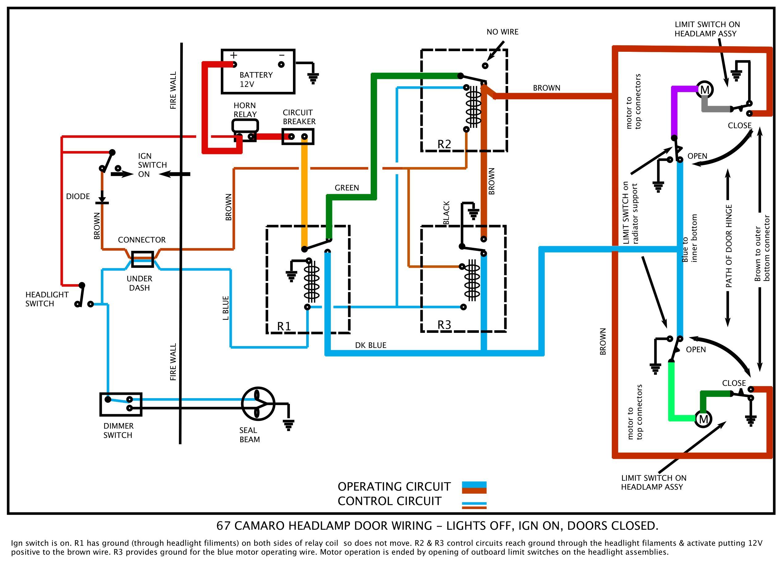 Sensational 67 Gm Light Switch Wiring Wiring Library Wiring Cloud Histehirlexornumapkesianilluminateatxorg