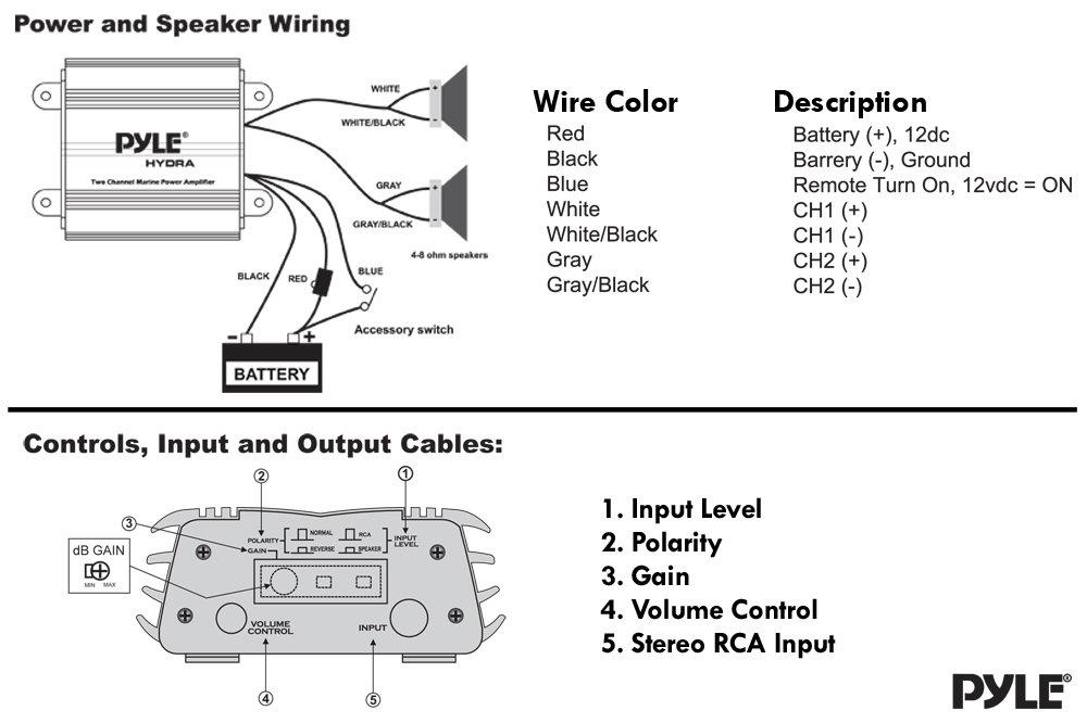 wg_7615] speaker system diagrams likewise pyle marine 4 channel ...  caba kicep mohammedshrine librar wiring 101