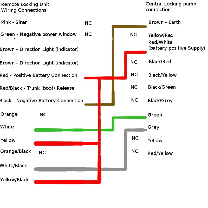 Vw Polo 6r Central Locking Wiring Diagram