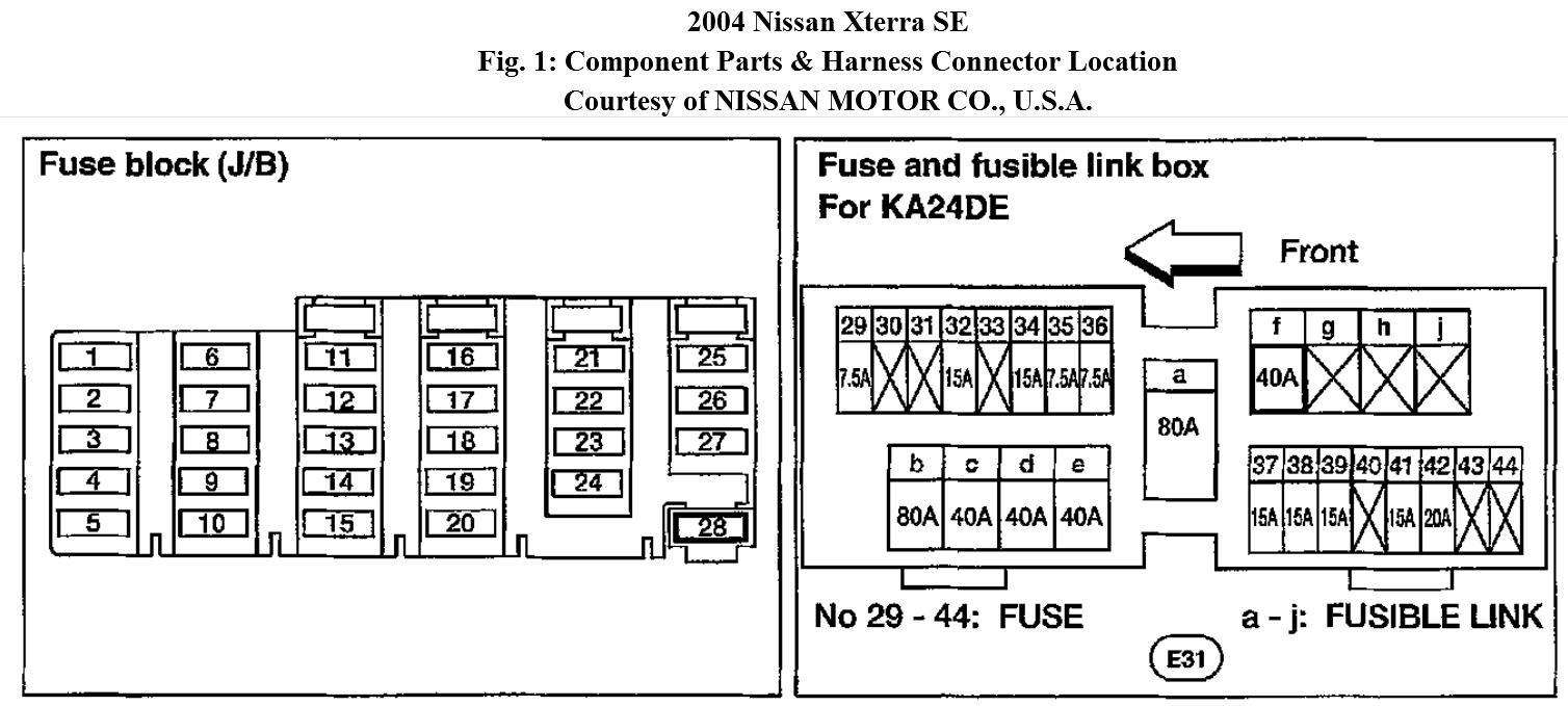 Outstanding Locking Fuse Box Wiring Diagram Tutorial Wiring Cloud Hisonepsysticxongrecoveryedborg