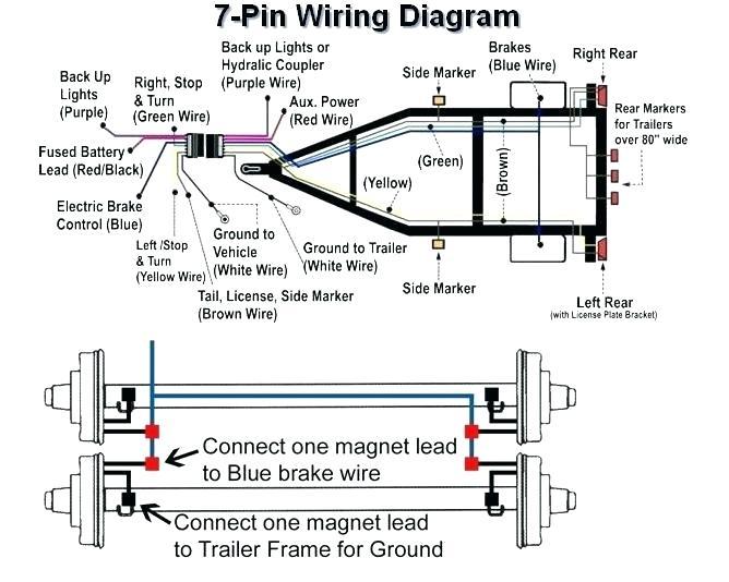Re 9163 Electric Brake Controller Wiring Diagram View Diagram Wiring Diagram
