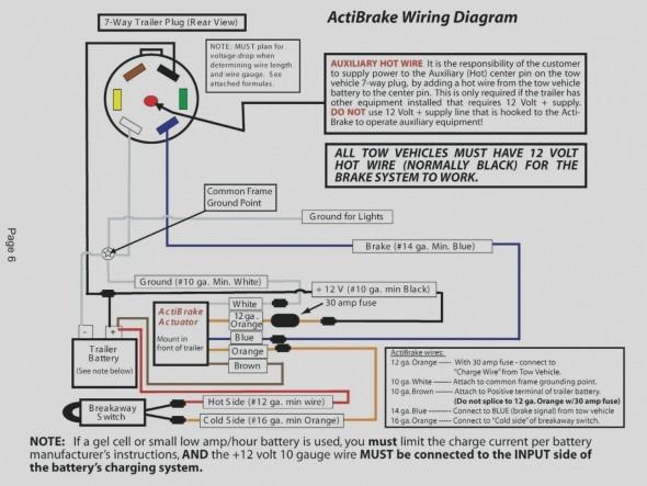 RE_9163] Electric Brake Controller Wiring Diagram View Diagram Wiring  DiagramOspor Heeve Mohammedshrine Librar Wiring 101