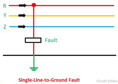 Phenomenal What Are The Different Types Of Faults In Power System Circuit Globe Wiring Cloud Mousmenurrecoveryedborg