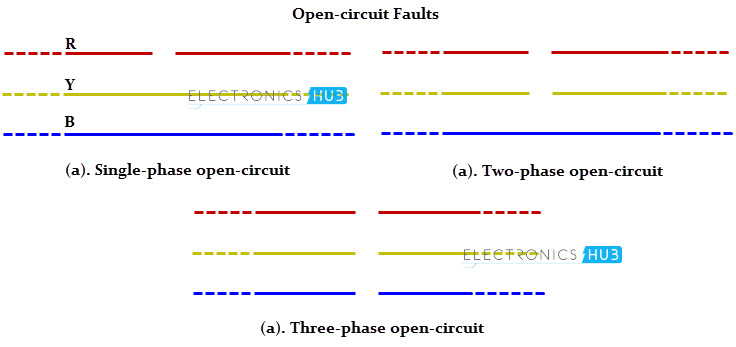 Cool Types Of Faults In Electrical Power Systems Wiring Cloud Mousmenurrecoveryedborg