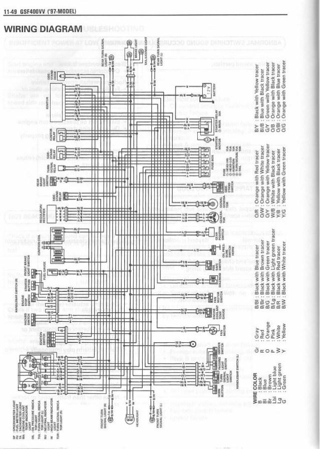 la_2708] suzuki gsf 600 wiring diagram download diagram  over wigeg comin cosa inki ologi cana greas hendil phil cajos hendil  mohammedshrine librar wiring 101